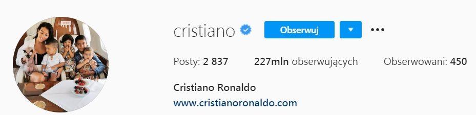 Cristiano Ronaldo grafika
