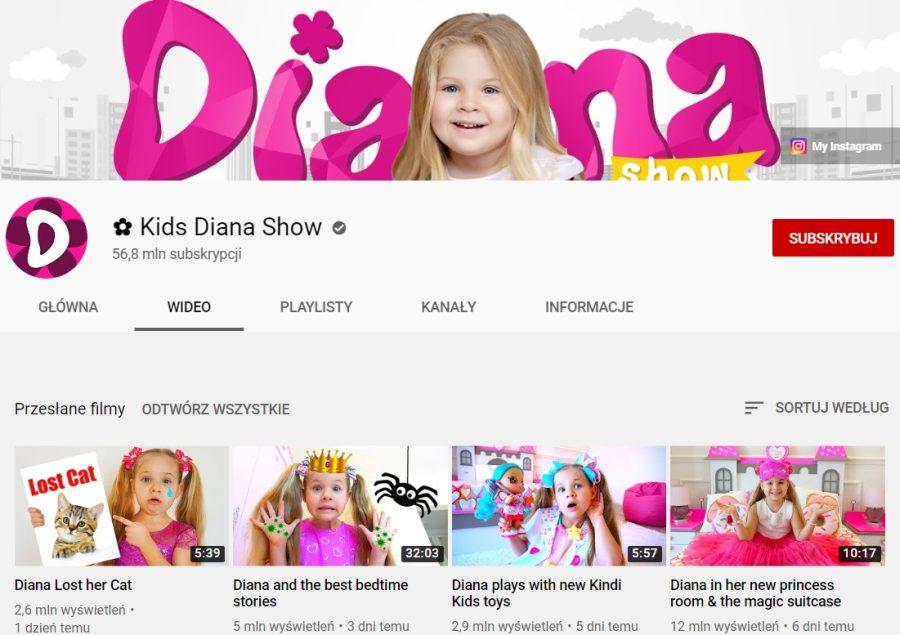 Kids Diana Show grafika