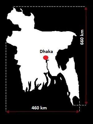 Bangladesz grafika