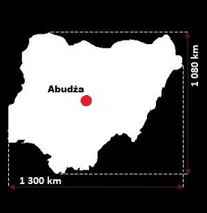Nigeria grafika