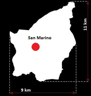 San Marino grafika