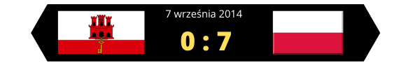 Gibraltar - Polska 0:7 grafika