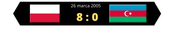 Polska - Azerbejdżan 8:0 grafika