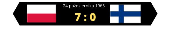 Polska - Finlandia 7:0 grafika