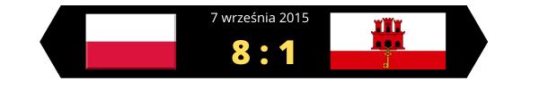 Polska - Gibraltar 8:1 grafika