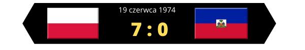 Polska - Haiti 7:0 grafika