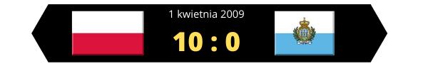 Polska - San Marino 10:0 grafika