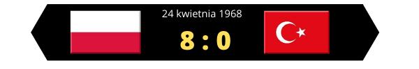 Polska - Turcja 8:0 grafika
