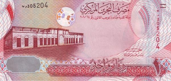 Dinar bahrajski grafika
