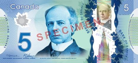 Dolar kanadyjski grafika