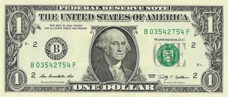 Dolar amerykański grafika